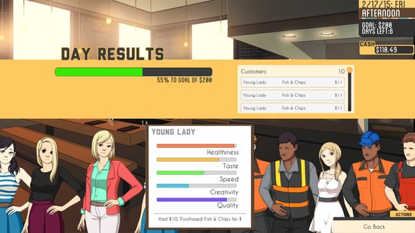 Eight figures stand across the screen, with four feminine characters in work attire and four masculine characters in trade clothes. A menu says 'Day Results' with a bar that states '55% of goal of $200'. Additional statistics for a 'young lady' character lists healthiness, taste, speed, creativity, and quality, with healthiness highest and creativity lowest.